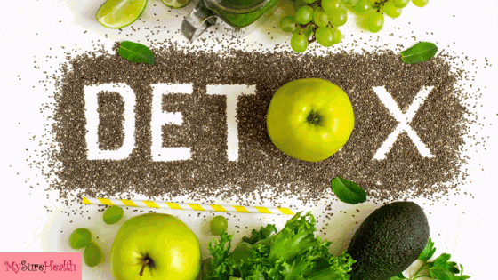 Foods That Detox the Body